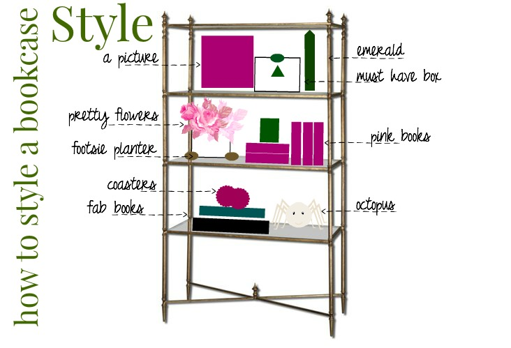 how to stylle a bookcase 1